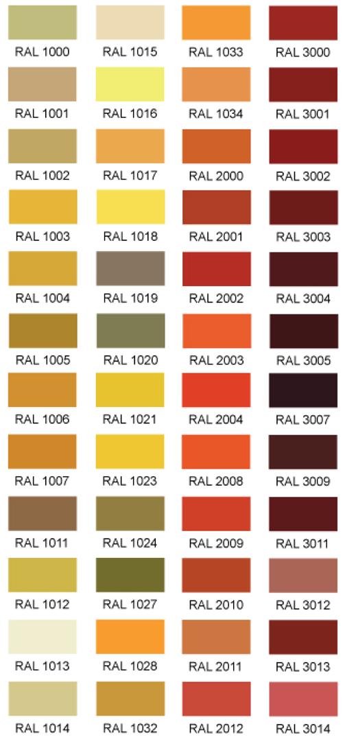 Tabella Colori Per Pareti Interne. Tabella Colori Per Pareti Torna ...