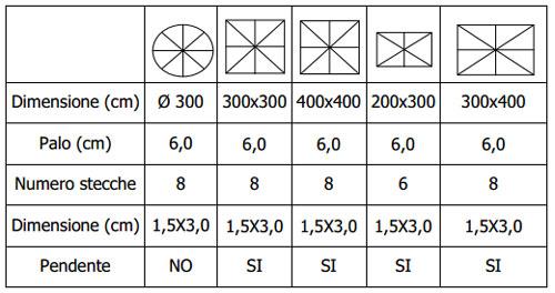 plateatico-dimensioni-dolomiti-alluminio