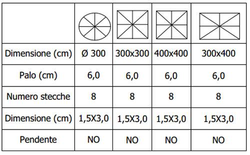 plateatico-dimensioni-mercurio