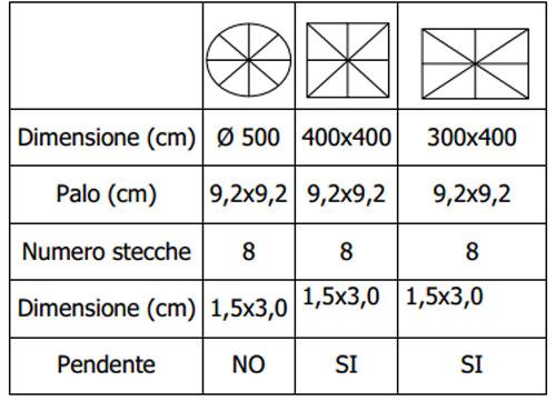 plateatico-ombrellone-giove-misure