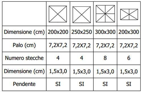 plateatico-ombrellone-murales-misure