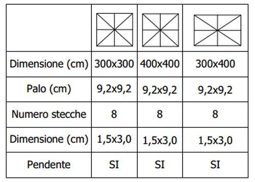 plateatico-ombrellone-saturno-misure